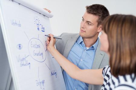 mind map collaboration